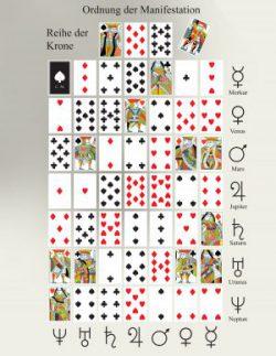 Lesungen mit den Orakelkarten von Atlantis in Berlin - Angebote und Preise des Atelier Healing Arts Berlin