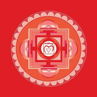 Muladhara, Wurzel Chakra